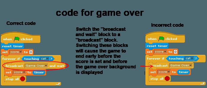 correct-code